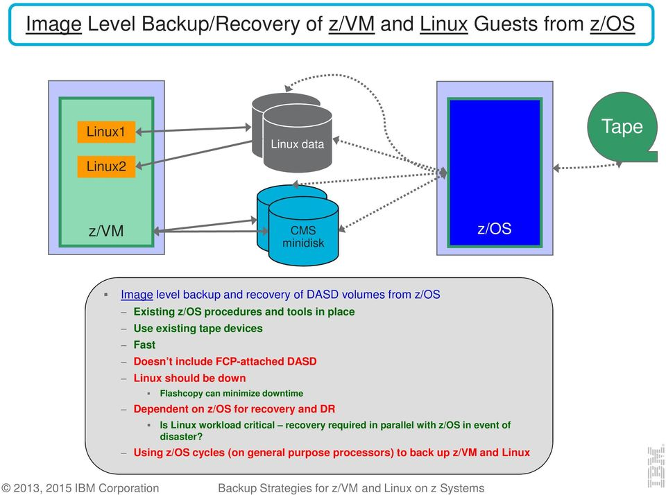 be down Flashcopy can minimize downtime Dependent on z/os for recovery and DR Is Linux workload critical recovery required in parallel with z/os in event of
