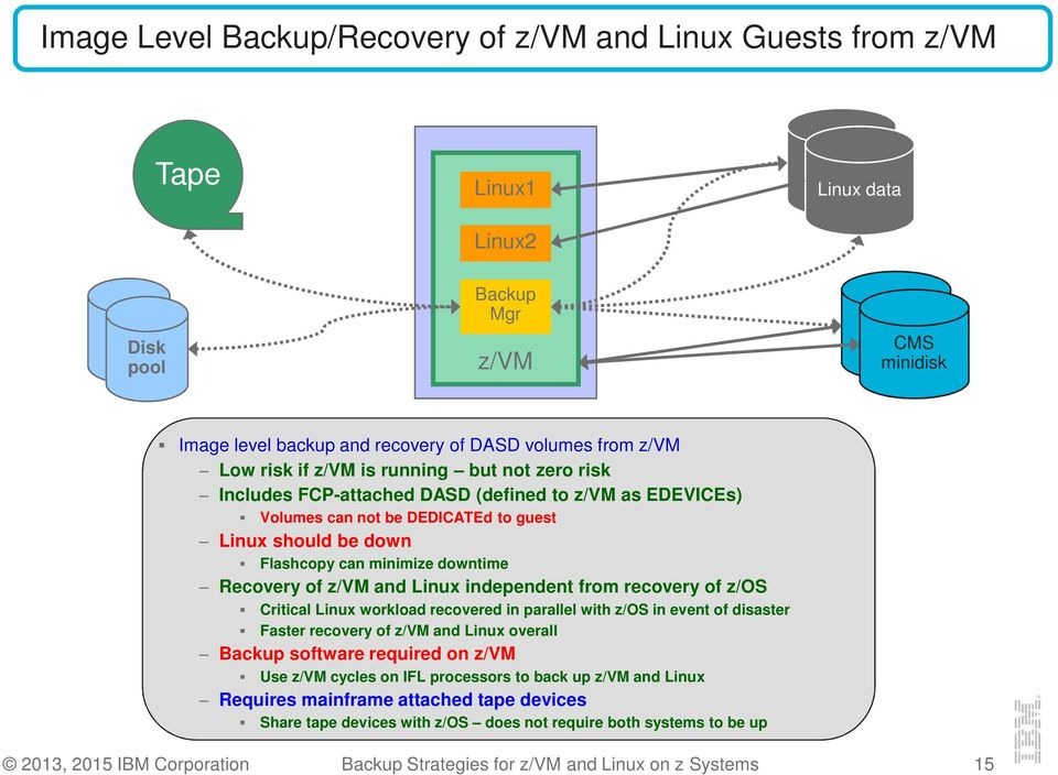 minimize downtime Recovery of z/vm and Linux independent from recovery of z/os Critical Linux workload recovered in parallel with z/os in event of disaster Faster recovery of z/vm and Linux overall