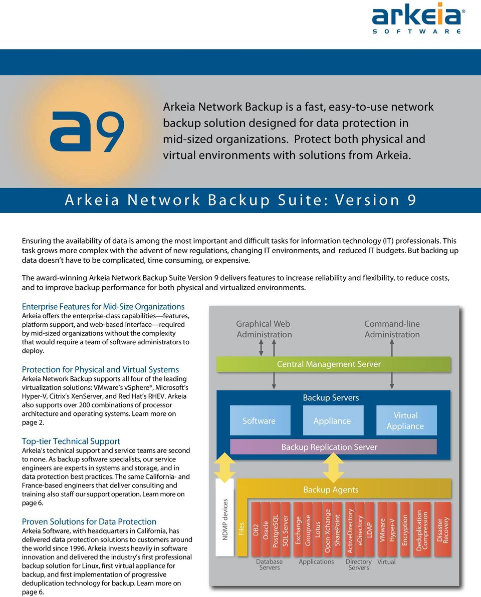 Arkeia Network Backup Suite: Version 9 Ensuring the availability of data is among the most important and difficult tasks for information technology (IT) professionals.
