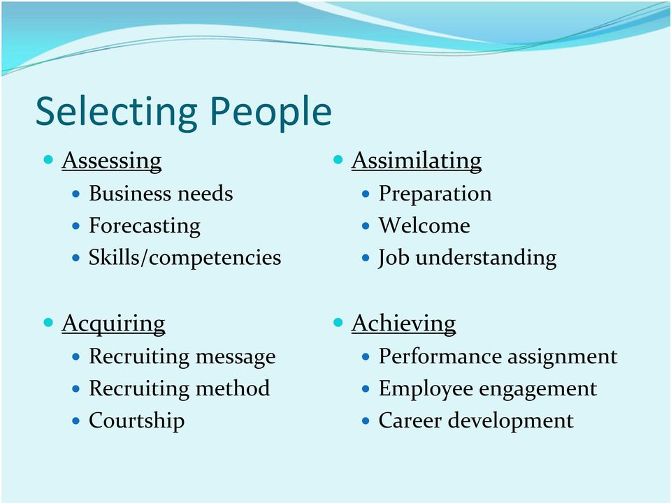 understanding Acquiring Recruiting message Recruiting method