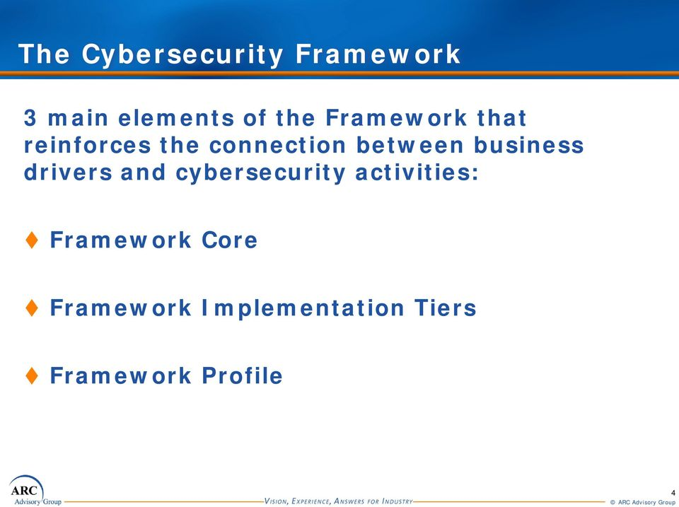 business drivers and cybersecurity activities:
