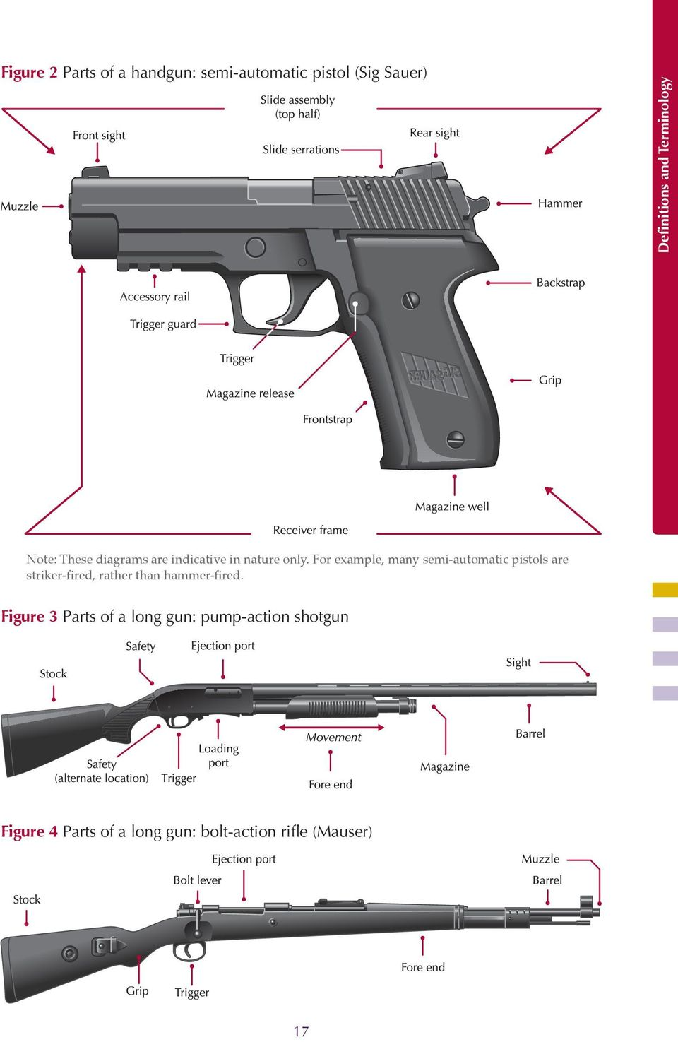 For example, many semi-automatic pistols are striker-fired, rather than hammer-fired.