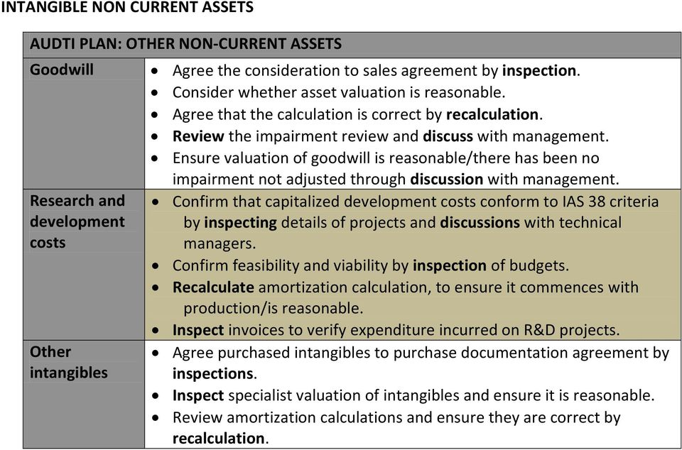 Ensure valuation of goodwill is reasonable/there has been no impairment not adjusted through discussion with management.
