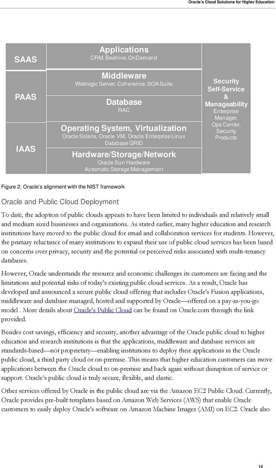 Oracle s alignment with the NIST framework Oracle and Public Cloud Deployment To date, the adoption of public clouds appears to have been limited to individuals and relatively small and medium sized