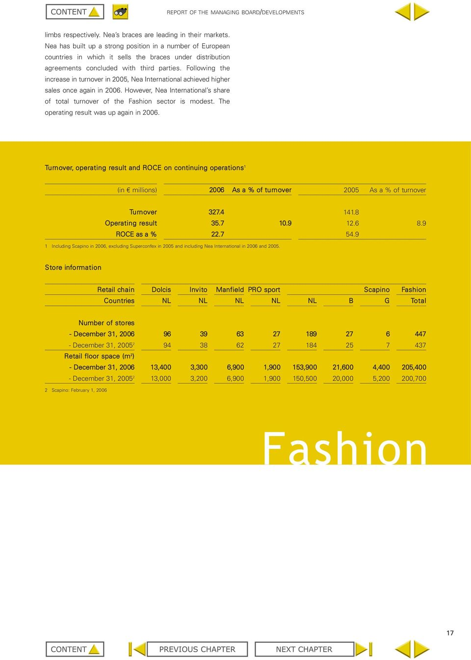 Following the increase in turnover in 2005, Nea International achieved higher sales once again in 2006. However, Nea International s share of total turnover of the Fashion sector is modest.