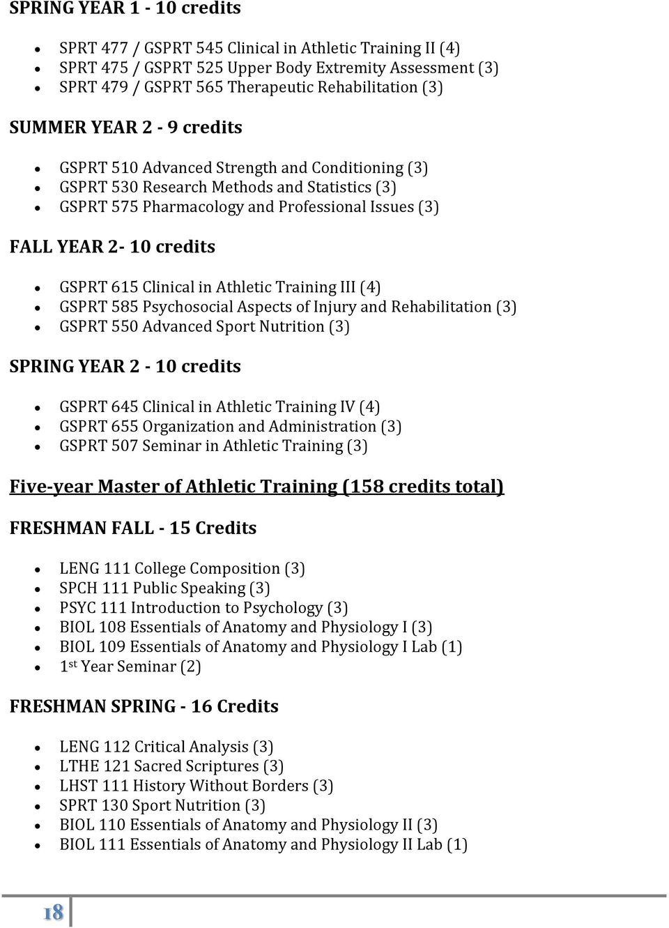 Clinical in Athletic Training III (4) GSPRT 585 Psychosocial Aspects of Injury and Rehabilitation (3) GSPRT 550 Advanced Sport Nutrition (3) SPRING YEAR 2-10 credits GSPRT 645 Clinical in Athletic