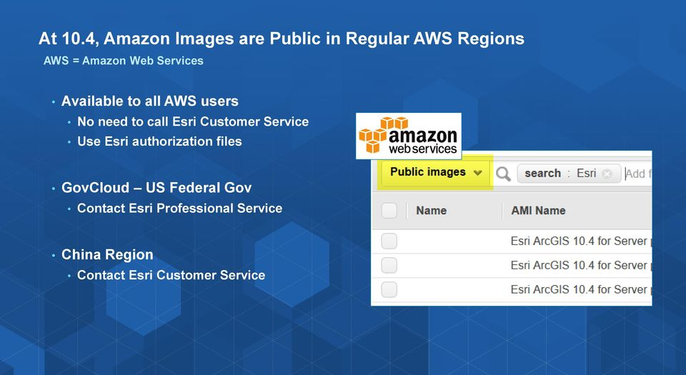 Services Available to all AWS users No need to call Esri Customer