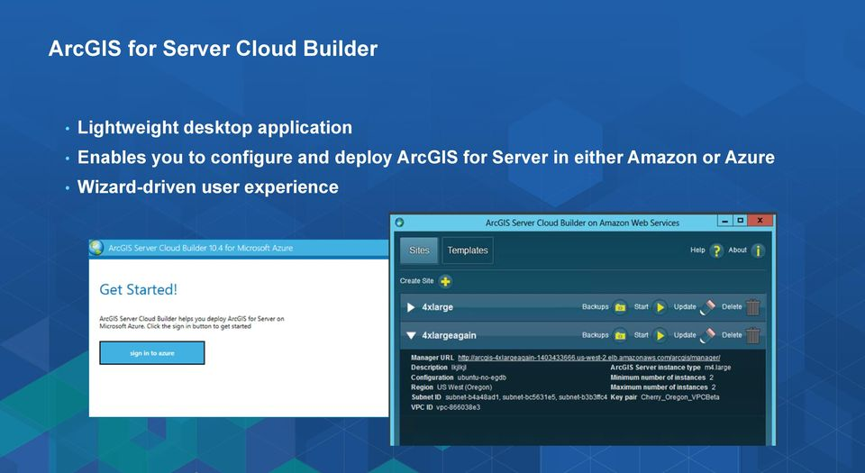 configure and deploy ArcGIS for Server in