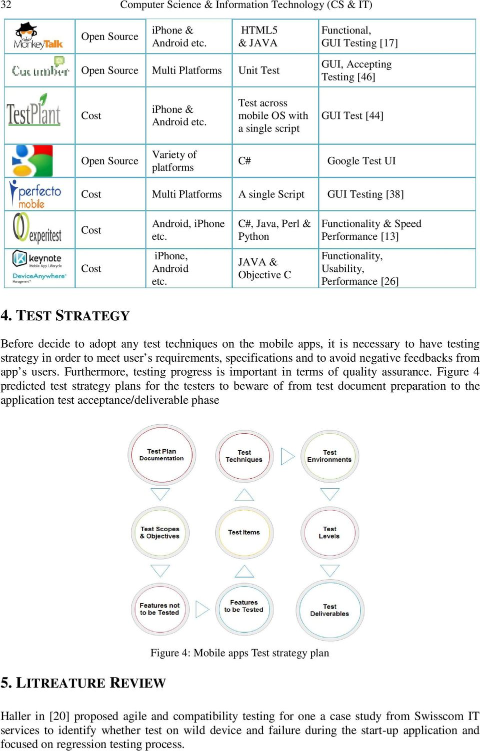 Test across mobile OS with a single script GUI Test [44] Open Source Variety of platforms C# Google Test UI Cost Multi Platforms A single Script GUI [38] Cost Android, iphone etc.