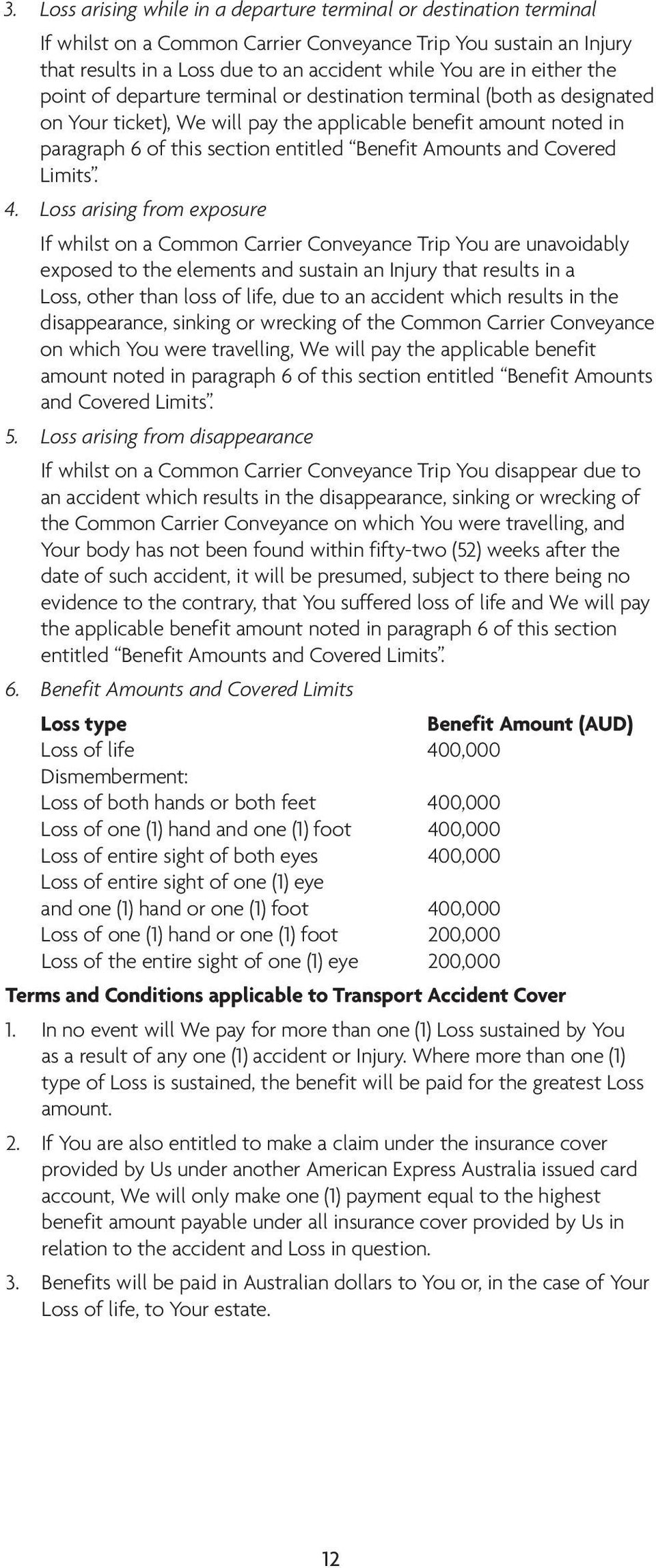 Amounts and Covered Limits. 4.
