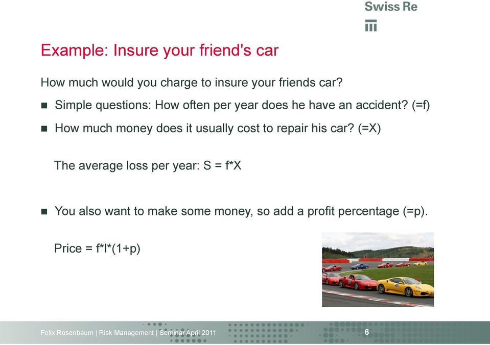 (=f) n How much money does it usually cost to repair his car?