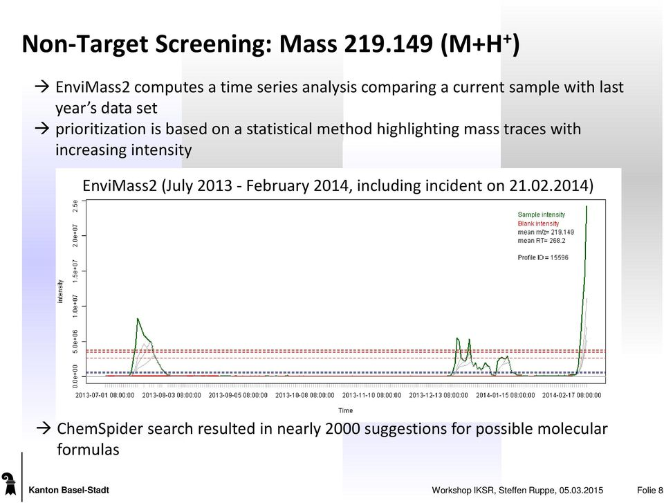 prioritization is based on a statistical method highlighting mass traces with increasing intensity EnviMass2 (July