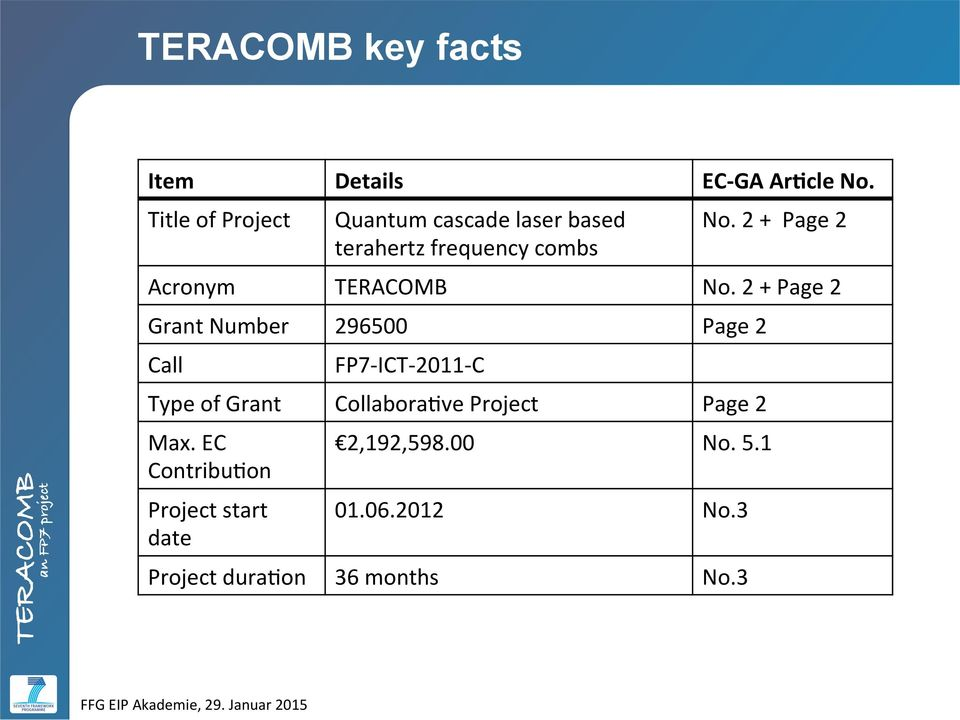 2 + Page 2 Acronym TERACOMB No.