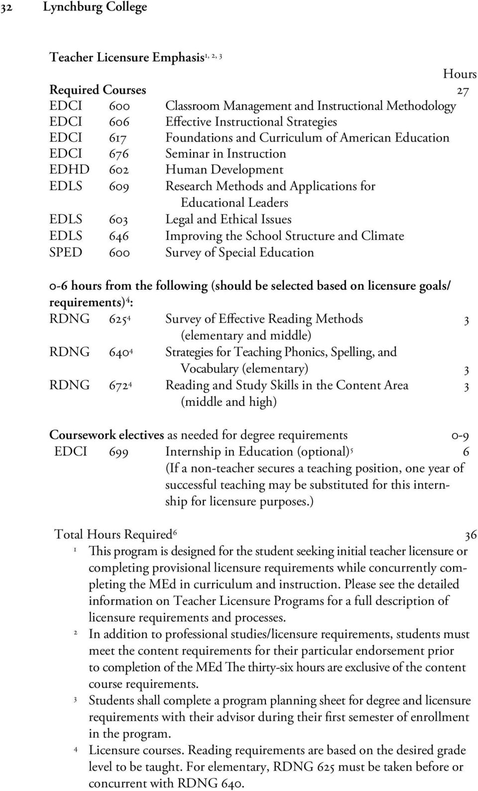 Ethical Issues EDLS 646 Improving the School Structure and Climate SPED 600 Survey of Special Education 0-6 hours from the following (should be selected based on licensure goals/ requirements) 4 :