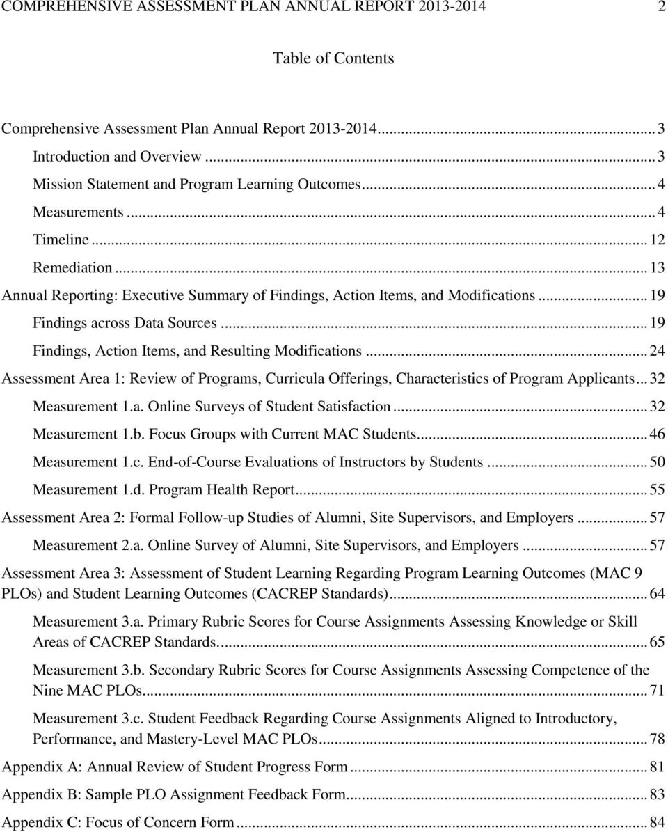 .. 19 Findings across Data Sources... 19 Findings, Action Items, and Resulting Modifications... 24 Assessment Area 1: Review of Programs, Curricula Offerings, Characteristics of Program Applicants.