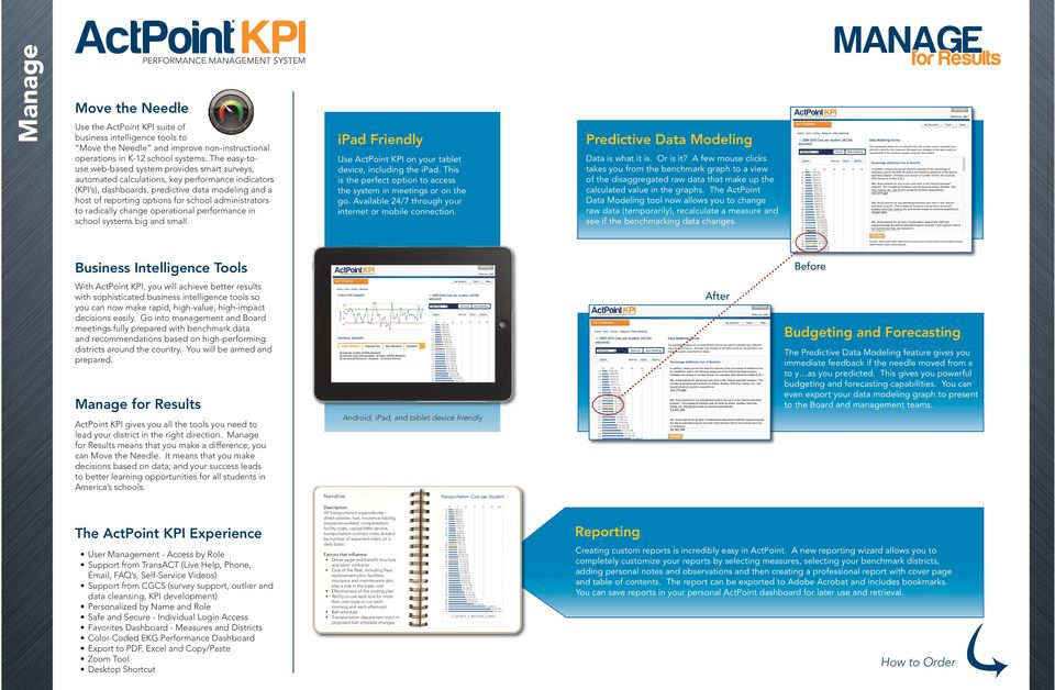 administrators to radically change operational performance in school systems big and small. ipad Friendly Predictive Data Modeling Use ActPoint KPI on your tablet device, including the ipad.