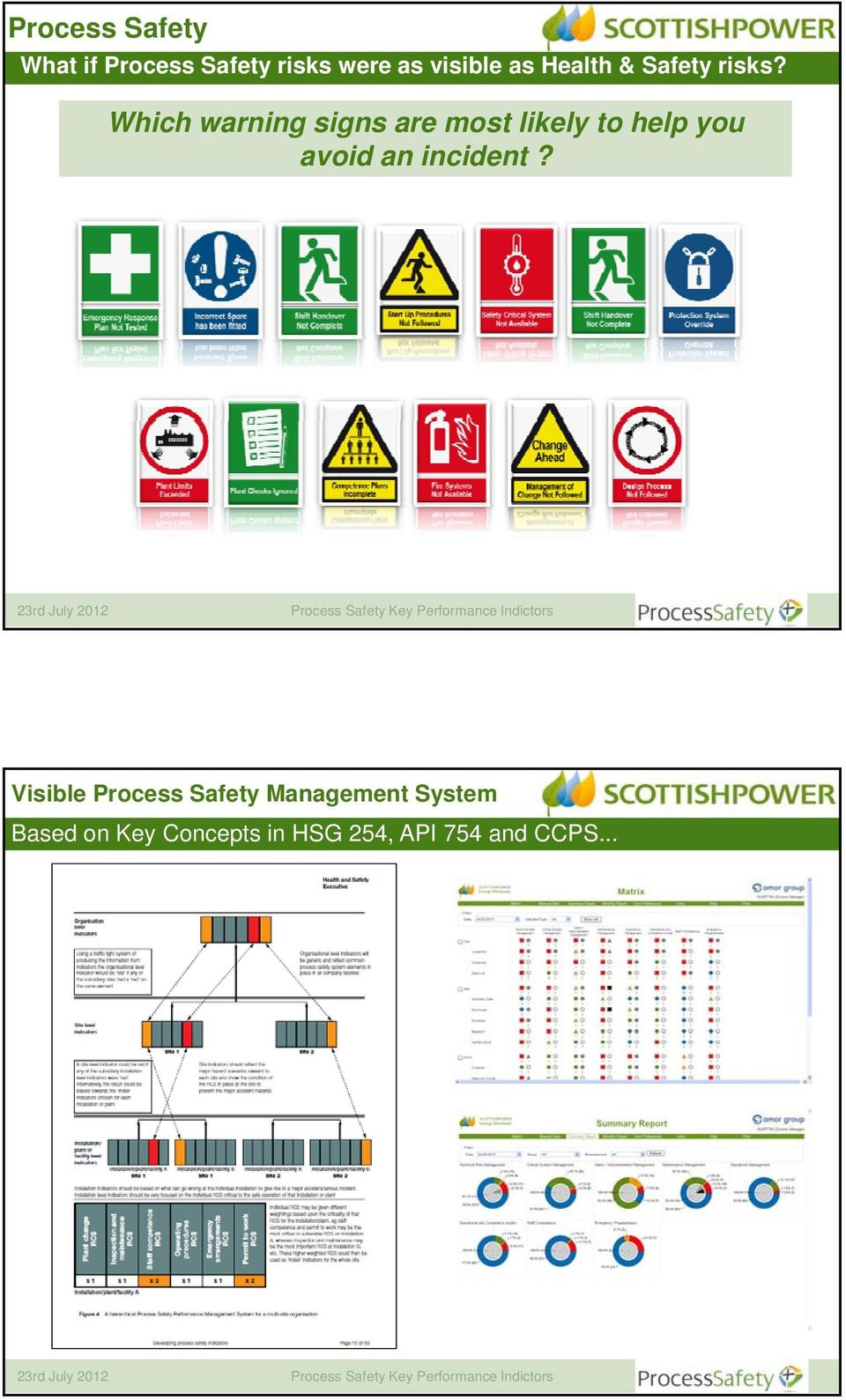 Visible Safety Management System Based on Key Concepts in HSG 254,