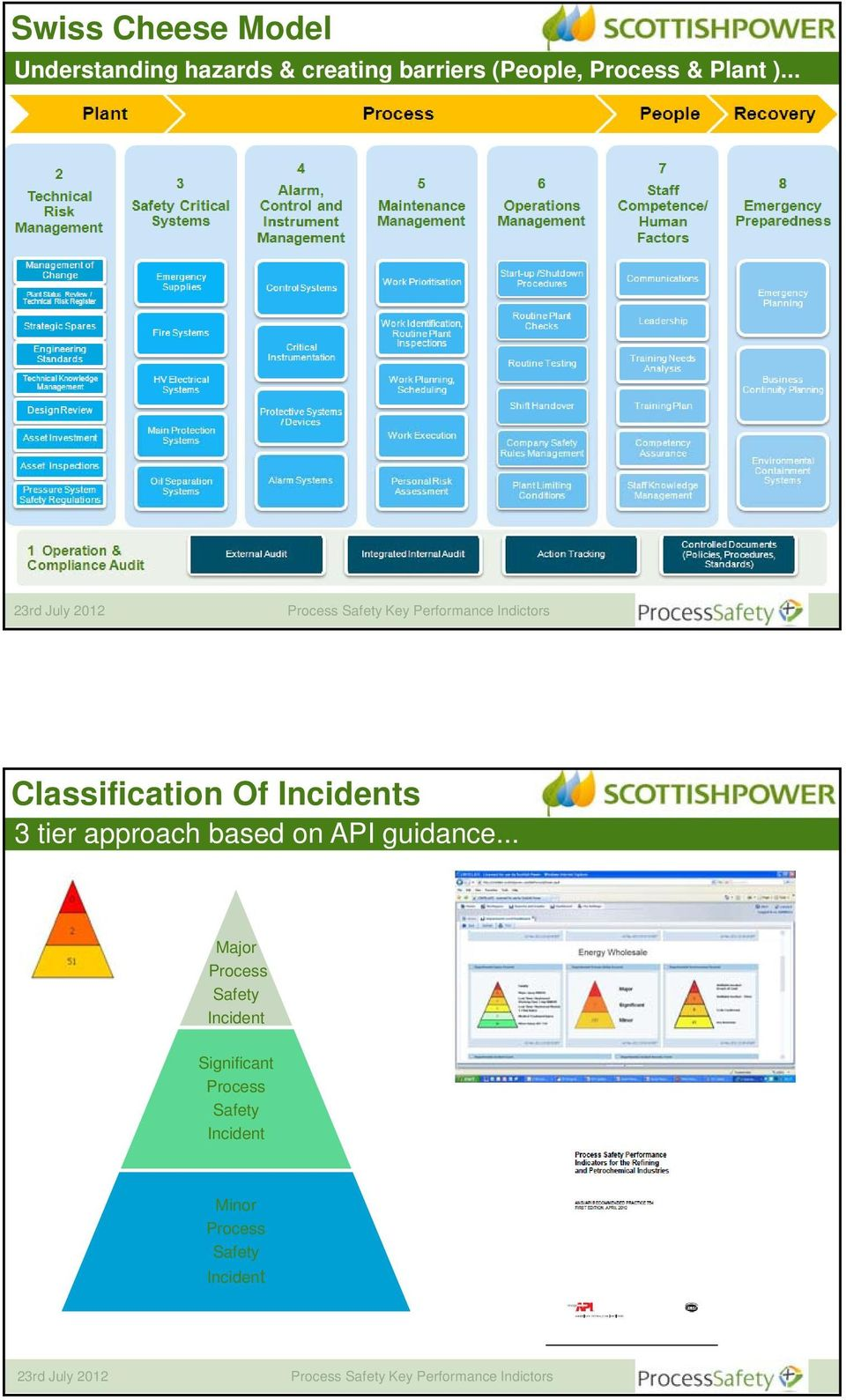 Process Safety Key Performance Indicators - PDF