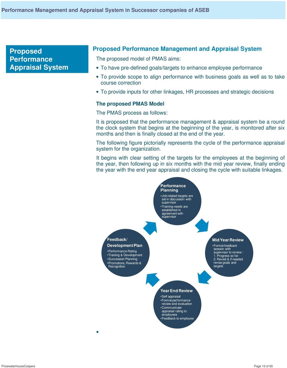 process as follows: It is proposed that the performance management & appraisal system be a round the clock system that begins at the beginning of the year, is monitored after six months and then is