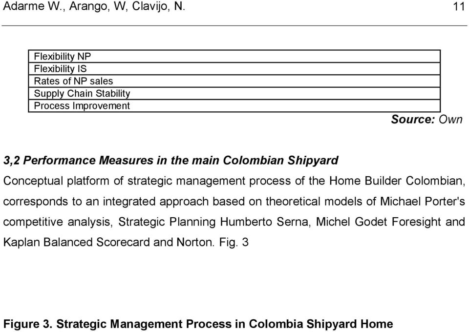main Colombian Shipyard Conceptual platform of strategic management process of the Home Builder Colombian, corresponds to an integrated
