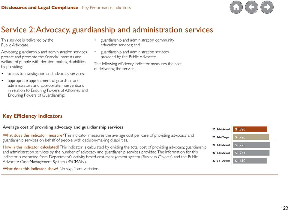 advocacy services; appropriate appointment of guardians and administrators and appropriate interventions in relation to Enduring Powers of Attorney and Enduring Powers of Guardianship; guardianship