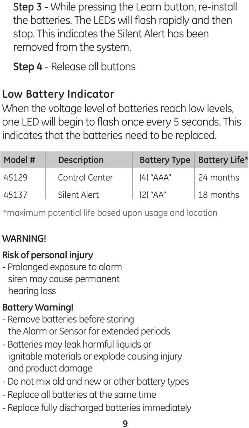 This indicates that the batteries need to be replaced.