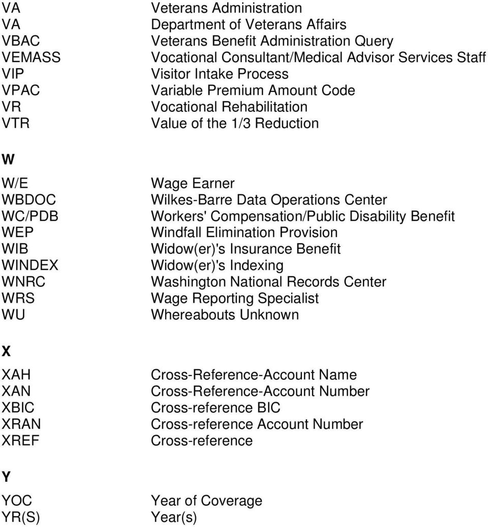 Wilkes-Barre Data Operations Center Workers' Compensation/Public Disability Benefit Windfall Elimination Provision Widow(er)'s Insurance Benefit Widow(er)'s Indexing Washington National Records