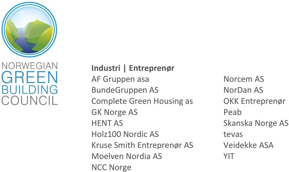 Smith Entreprenør AS Moelven Nordia AS NCC Norge Norcem AS