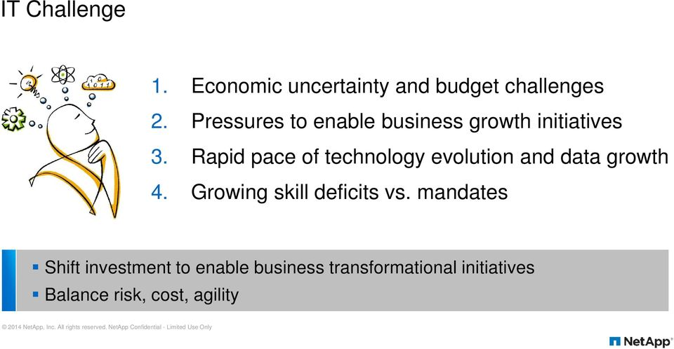 Rapid pace of technology evolution and data growth 4. Growing skill deficits vs.