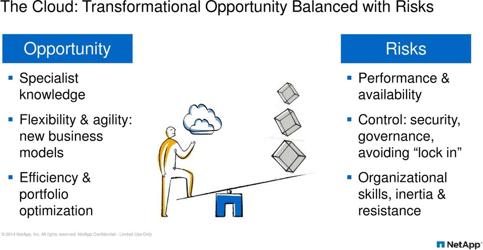 Performance & availability Control: security, governance, avoiding lock in Organizational