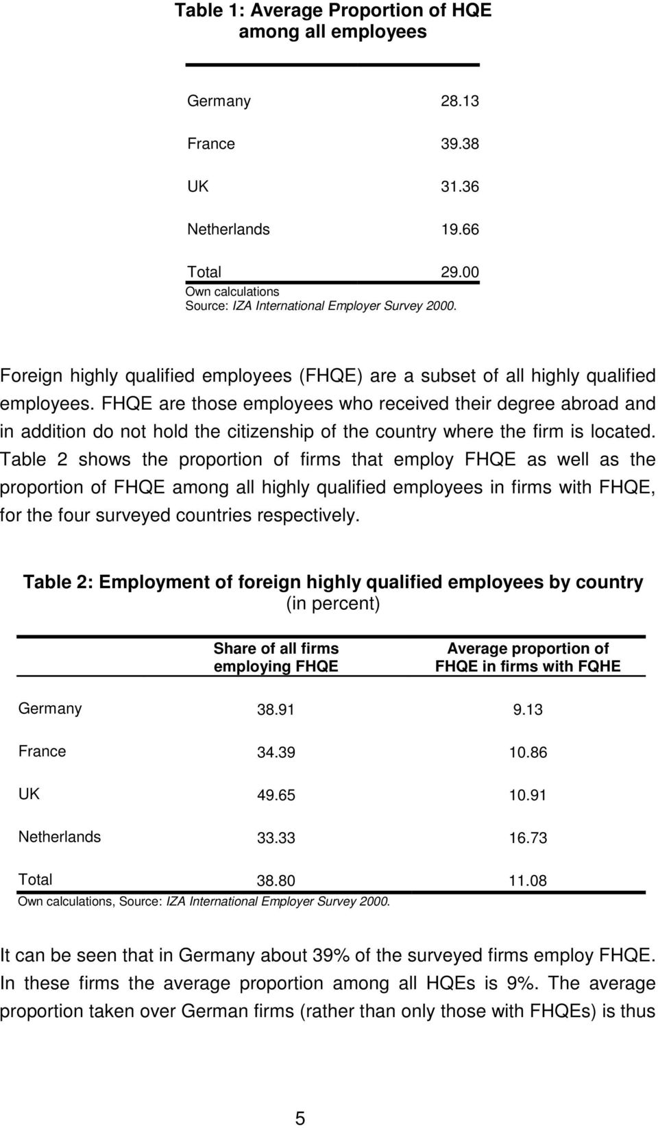 FHQE are those employees who received their degree abroad and in addition do not hold the citizenship of the country where the firm is located.