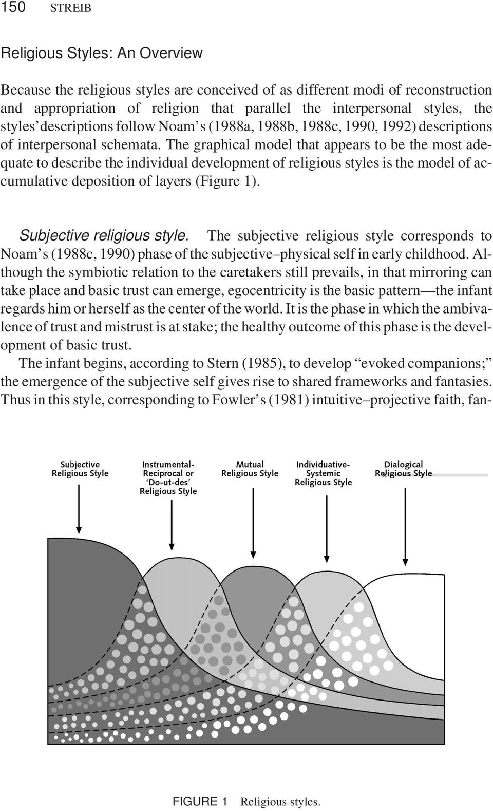 The graphical model that appears to be the most adequate to describe the individual development of religious styles is the model of accumulative deposition of layers (Figure 1).