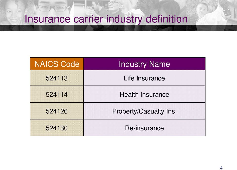 Industry Name Life Insurance Health