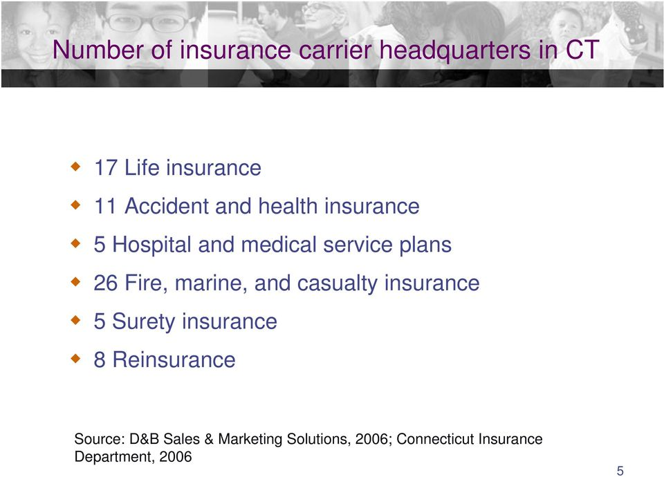 Fire, marine, and casualty insurance 5 Surety insurance 8 Reinsurance