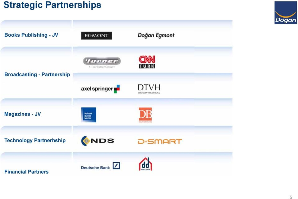 Partnership Magazines - JV