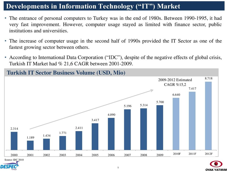 The increase of computer usage in the second half of 1990s provided the IT Sector as one of the fastest growing sector between others.