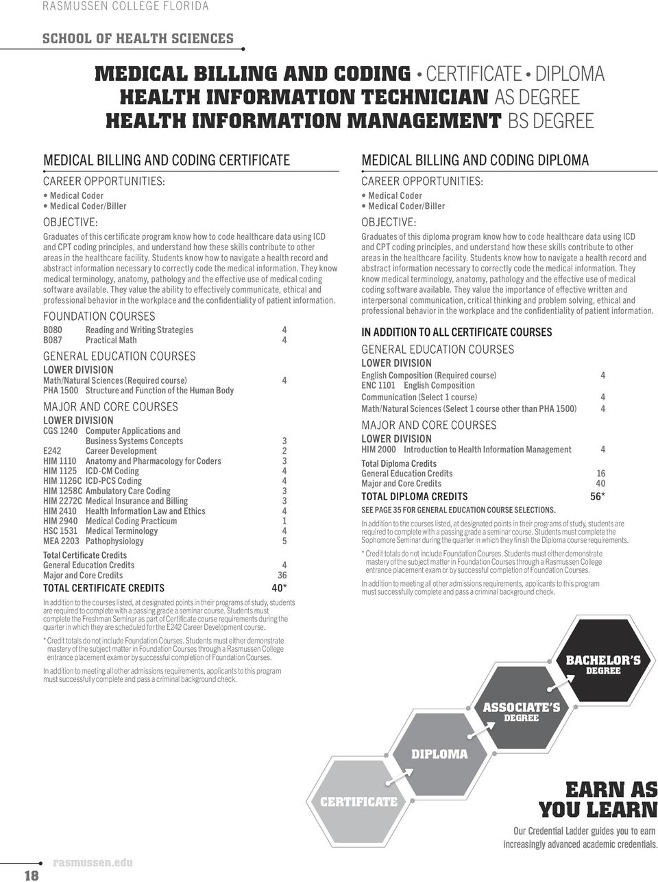 contribute to other areas in the healthcare facility. Students know how to navigate a health record and abstract information necessary to correctly code the medical information.