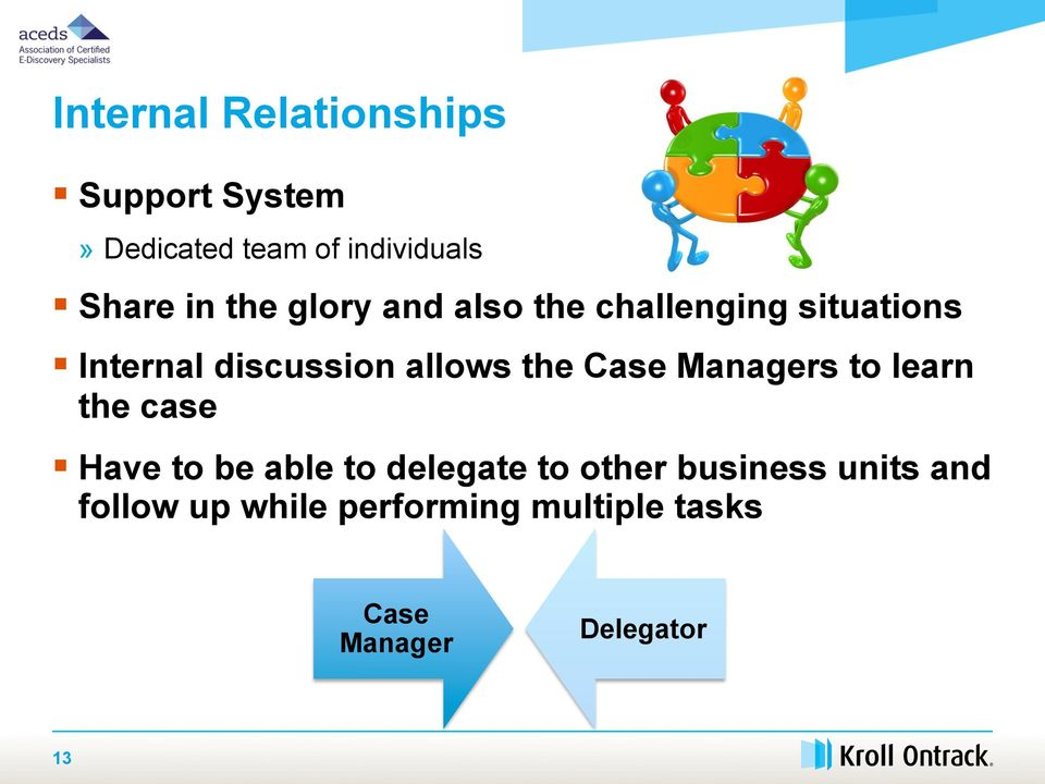 Case Managers to learn the case Have to be able to delegate to other business
