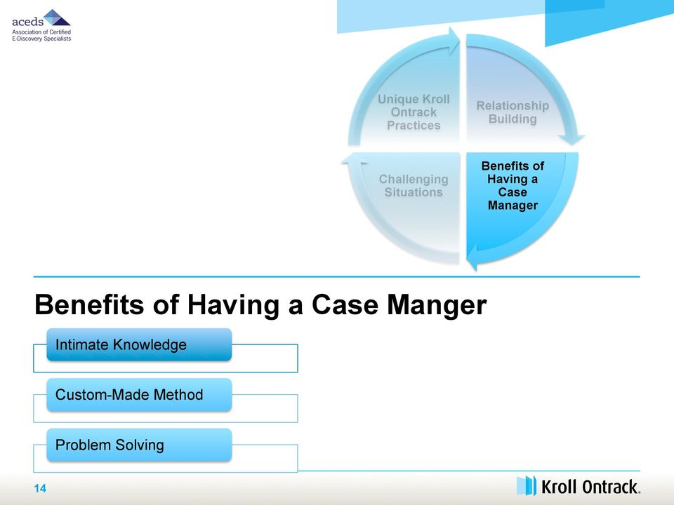 Having a Case Manager Benefits of Having a Case