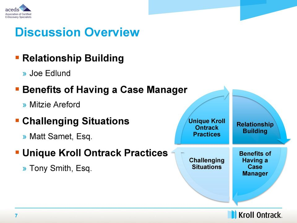 Unique Kroll Ontrack Practices» Tony Smith, Esq.
