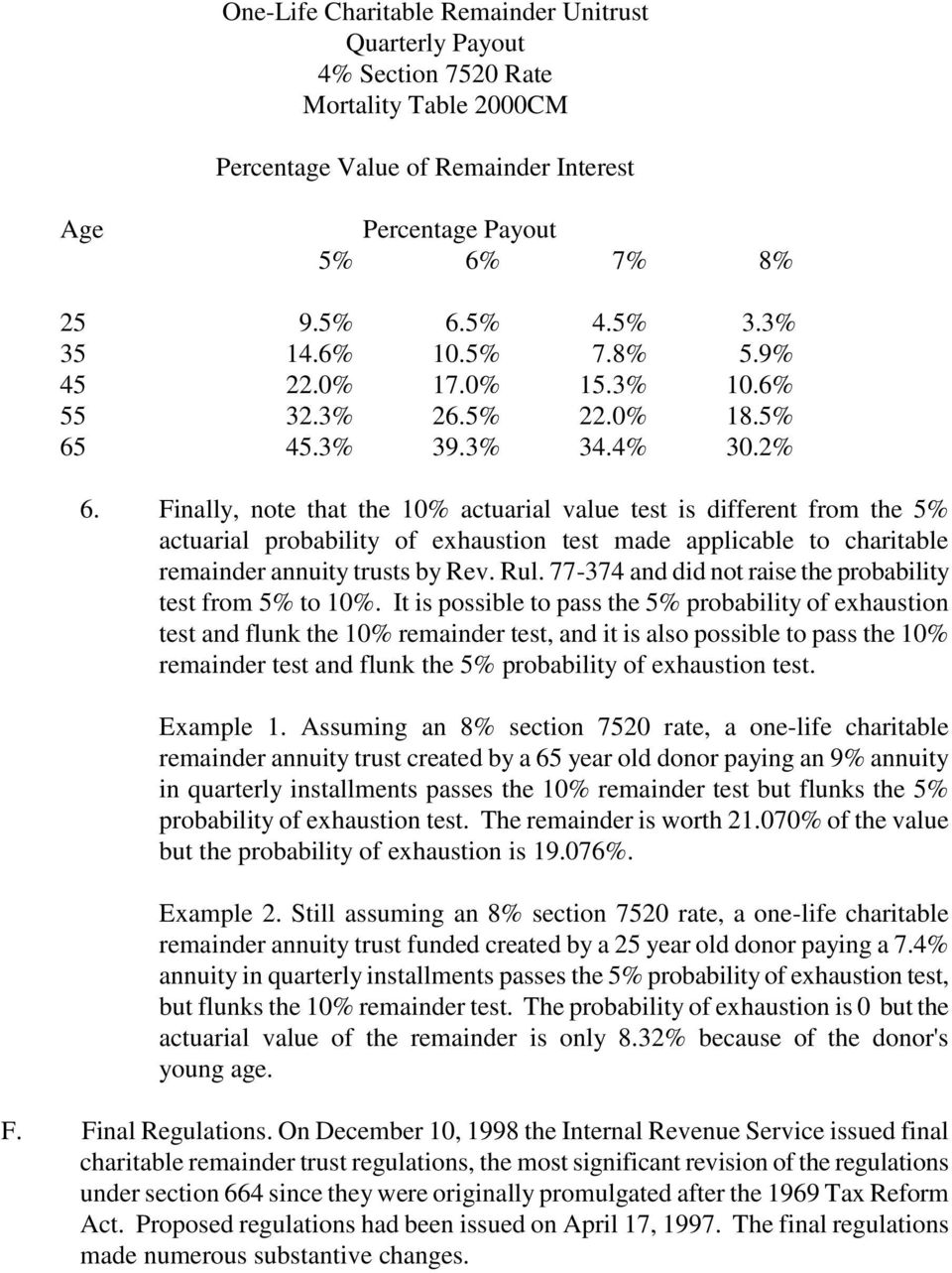 Finally, note that the 10% actuarial value test is different from the 5% actuarial probability of exhaustion test made applicable to charitable remainder annuity trusts by Rev. Rul.