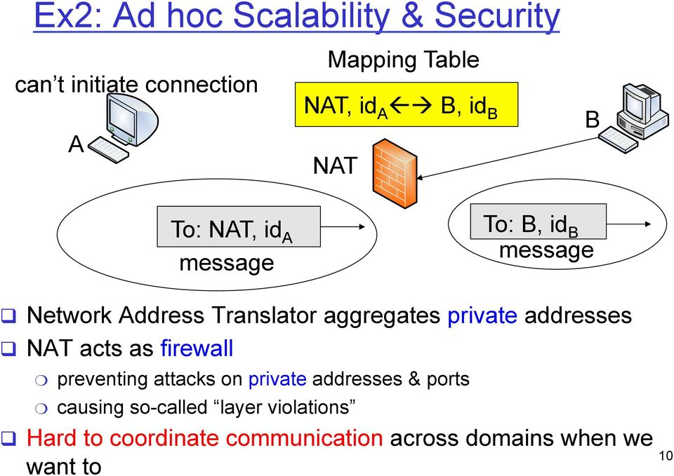 private addresses q NAT acts as firewall preventing attacks on private addresses & ports