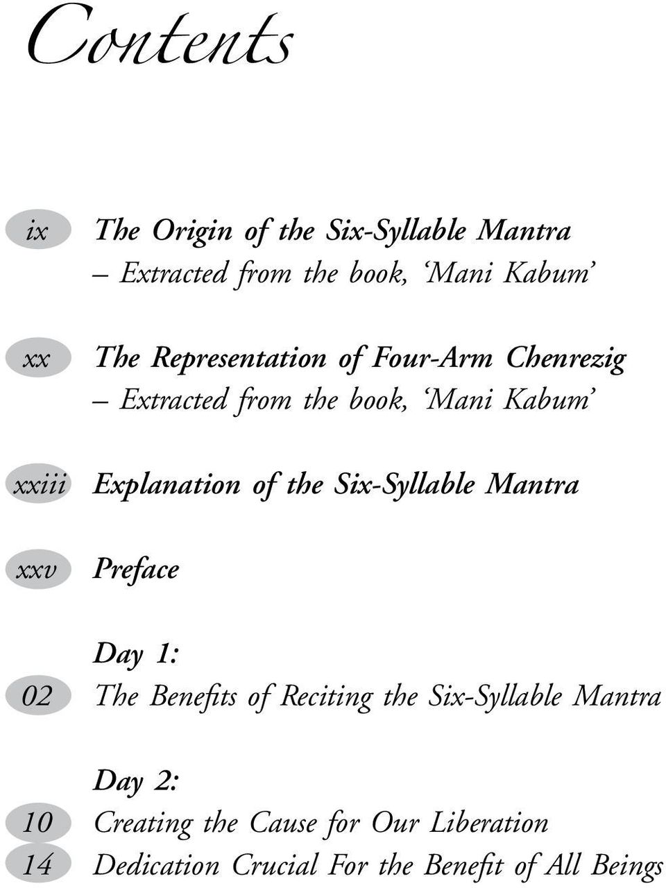 the Six-Syllable Mantra xxv Preface Day 1: 02 The Benefits of Reciting the Six-Syllable Mantra