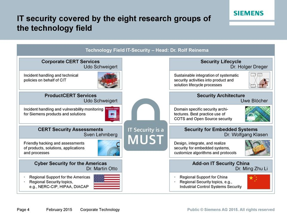 Siemens products and solutions CERT Security Assessments Sven Lehmberg Friendly hacking and assessments of products, solutions, applications and processes Cyber Security for the Americas Dr.