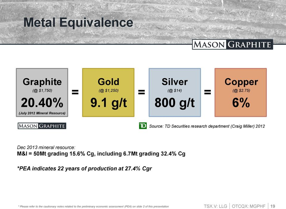 75) 6% Source: TD Securities research department (Craig Miller) 2012 Dec 2013 mineral resource: M&I = 50Mt grading 15.