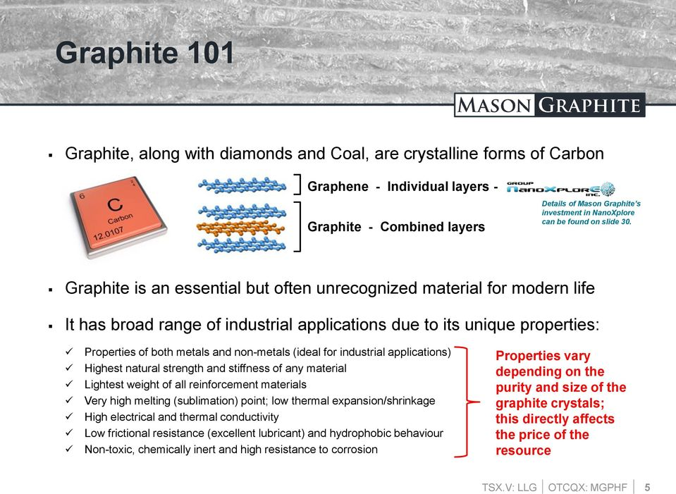 Graphite is an essential but often unrecognized material for modern life It has broad range of industrial applications due to its unique properties: Properties of both metals and non-metals (ideal