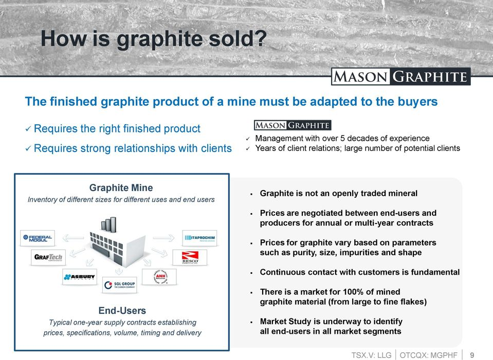 of client relations; large number of potential clients Graphite Mine Inventory of different sizes for different uses and end users End-Users Typical one-year supply contracts establishing prices,