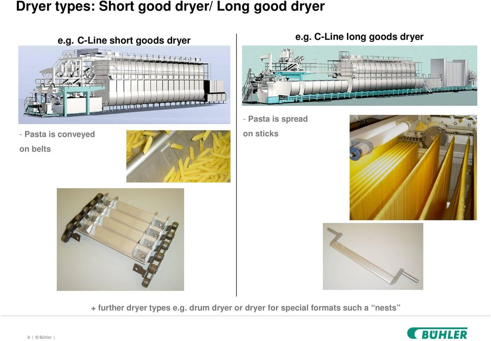 Pasta is spread on sticks + further dryer types e.g.