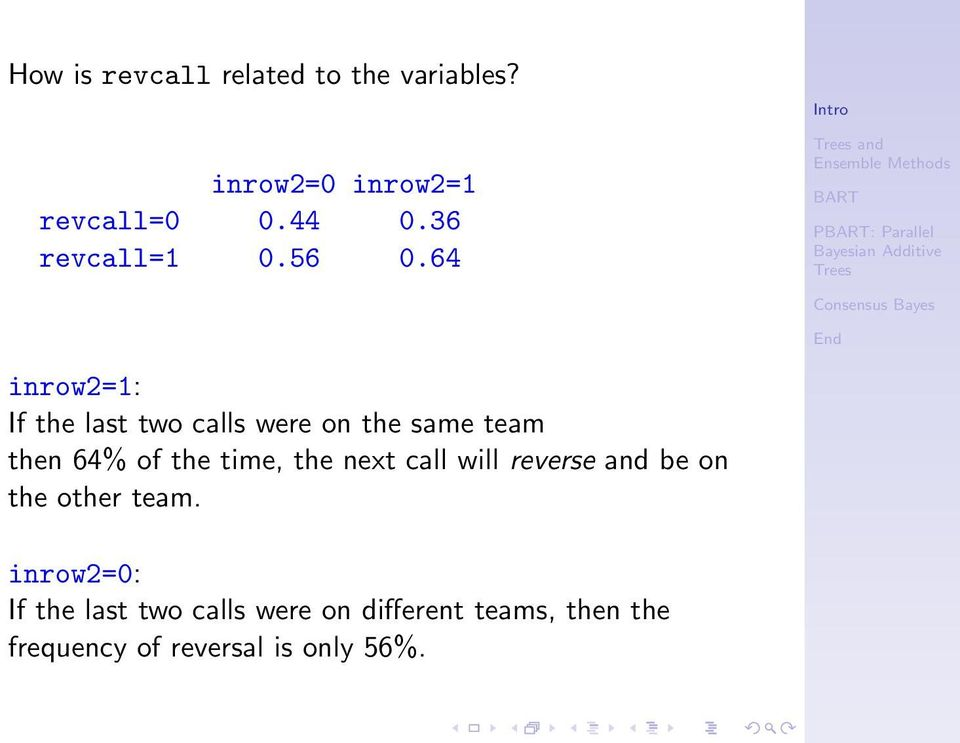 64 P: Parallel inrow2=1: If the last two calls were on the same team then 64% of the