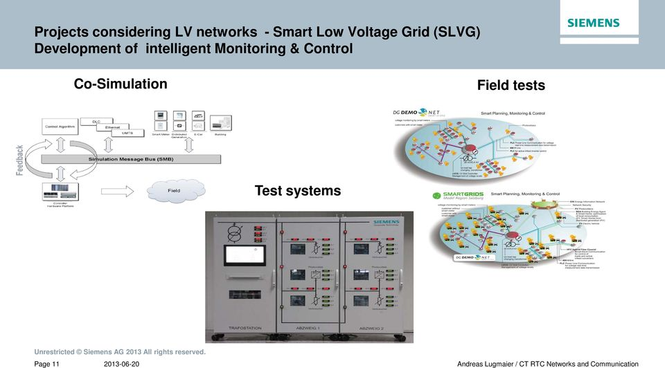 Development of intelligent Monitoring &